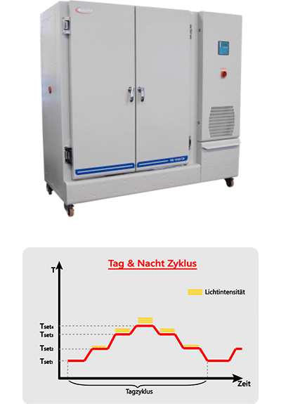 Kambic Climate Chamber RK-1000
